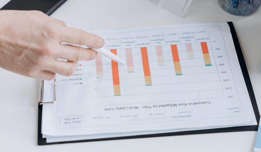 basic HR metrics for recruitment